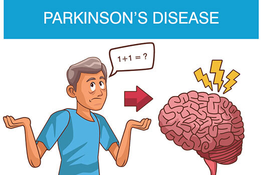Top 5 Early Parkinson's Symptoms in Huntington, WV